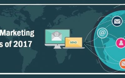 Top Email Marketing Companies of 2017